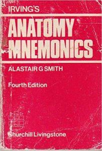 Anatomy Mnemonics PDF Free Downoad